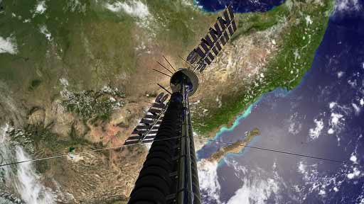 The Observation Loop to View the Station, Earth & the Stars
